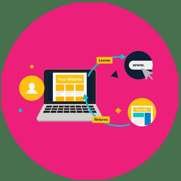 Az online marketing alapjai